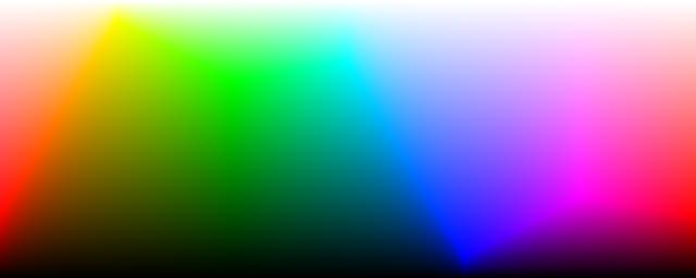 ITU Color Space