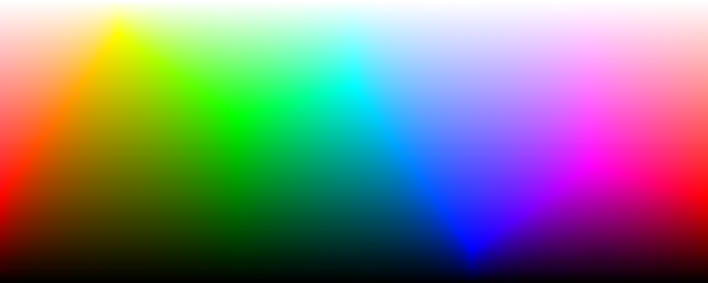 NTSC Color Space