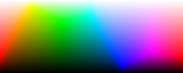 SMTPE Color Space